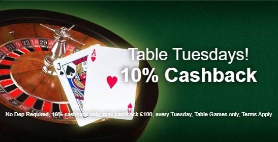 Chomp Casino Promotion